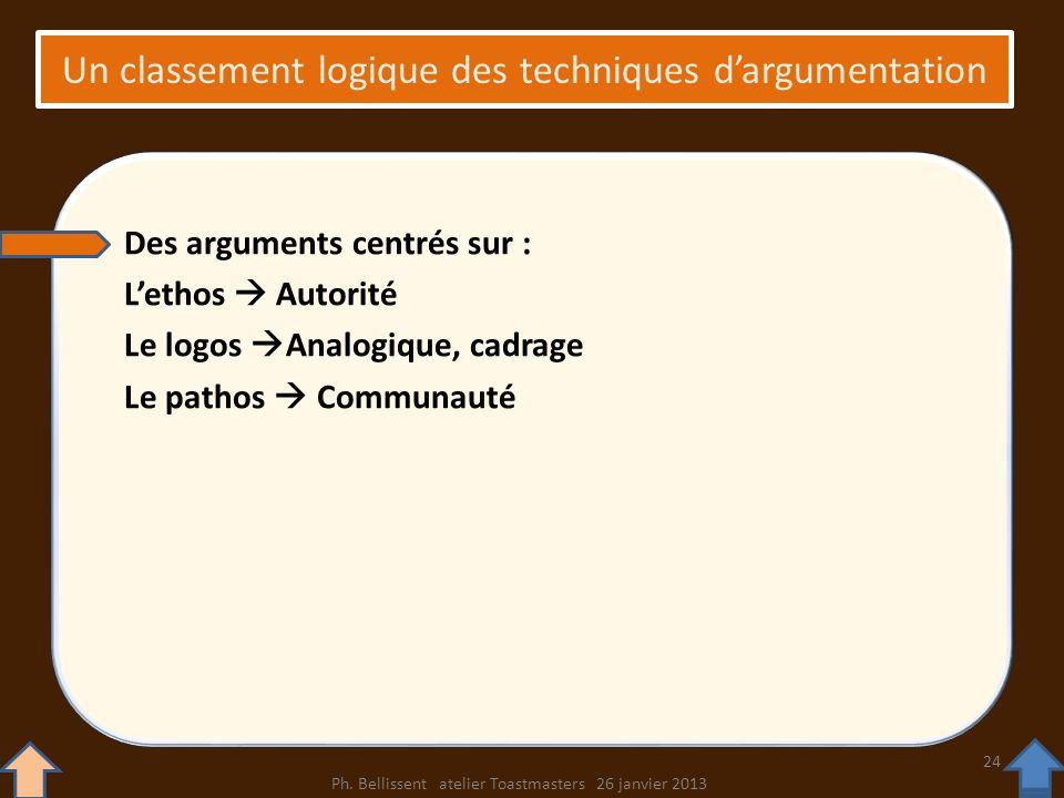 Un classement logique des techniques d'argumentation