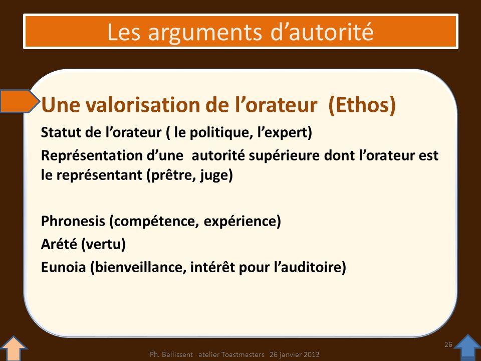 Les arguments d'autorité