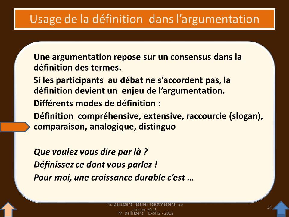 Usage de la définition dans l'argumentation