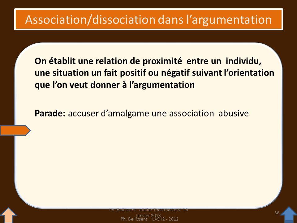 Association/dissociation dans l'argumentation