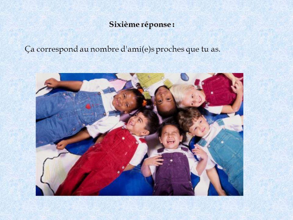 Sixième réponse : Ça correspond au nombre d ami(e)s proches que tu as.