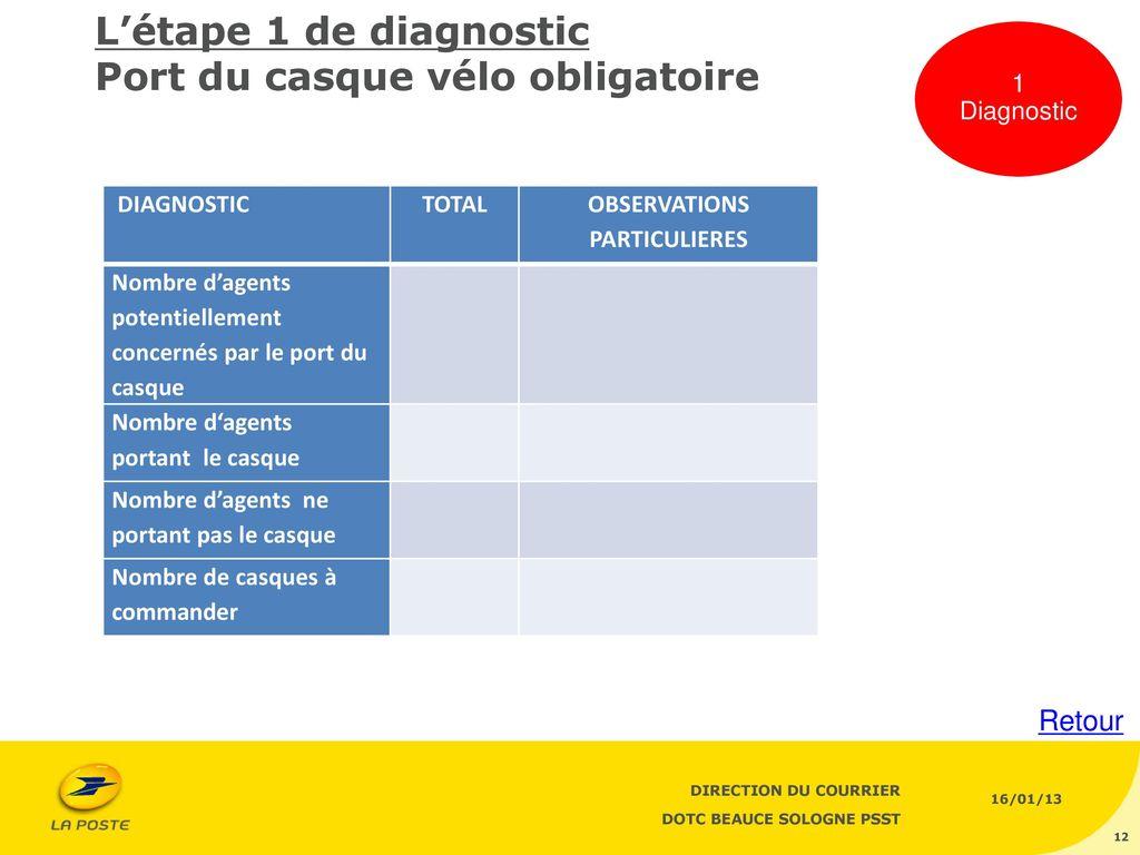 Pr vention sant s curit au travail halte aux pratiques - Port du casque a velo obligatoire 2011 ...