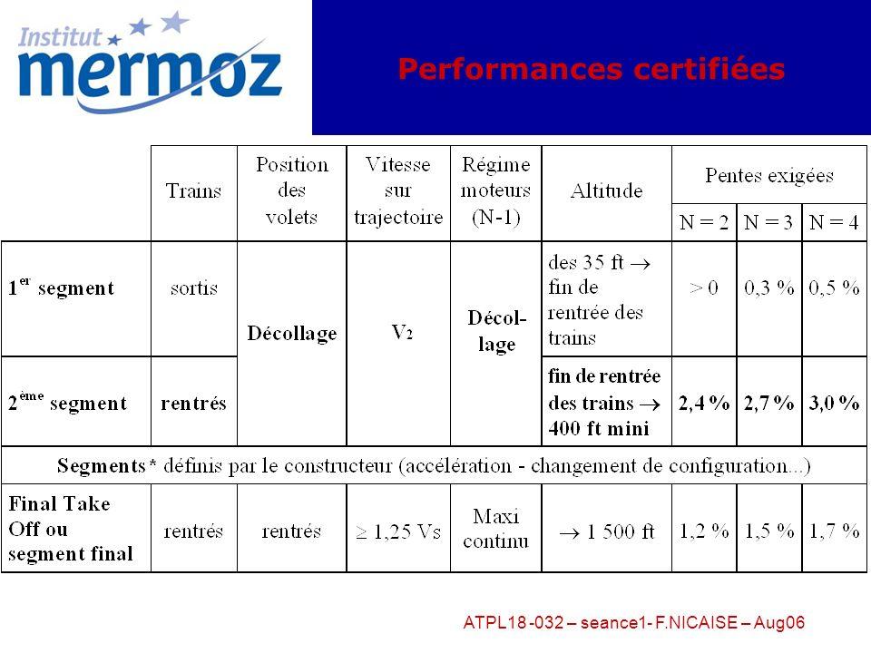 Performances certifiées