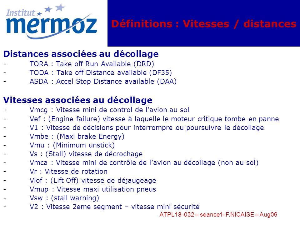 Définitions : Vitesses / distances