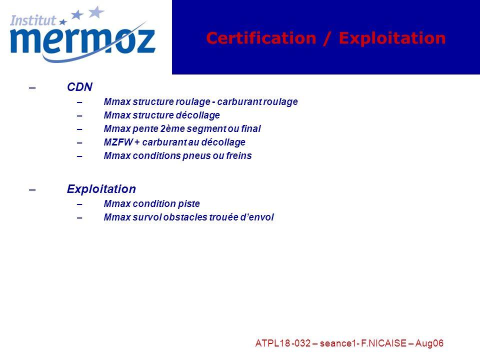 Certification / Exploitation
