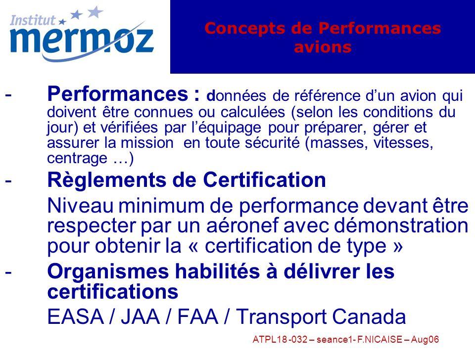 Concepts de Performances avions