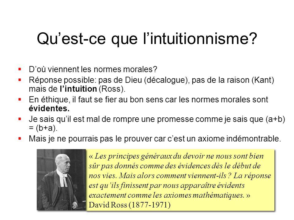 Qu'est-ce que l'intuitionnisme