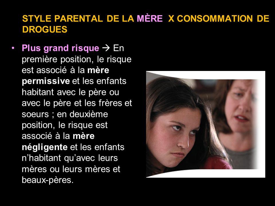 STYLE PARENTAL DE LA MÈRE X CONSOMMATION DE DROGUES