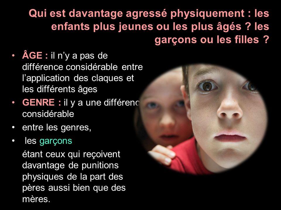 Qui est davantage agressé physiquement : les enfants plus jeunes ou les plus âgés les garçons ou les filles