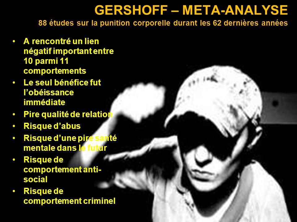 GERSHOFF – META-ANALYSE 88 études sur la punition corporelle durant les 62 dernières années