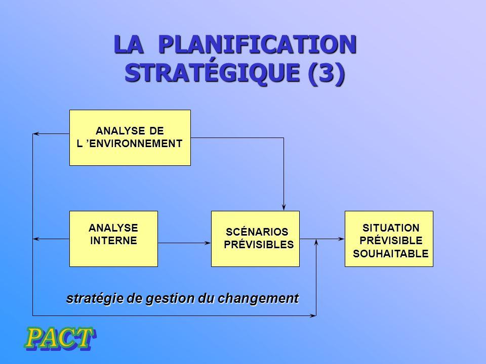 LA PLANIFICATION STRATÉGIQUE (3)