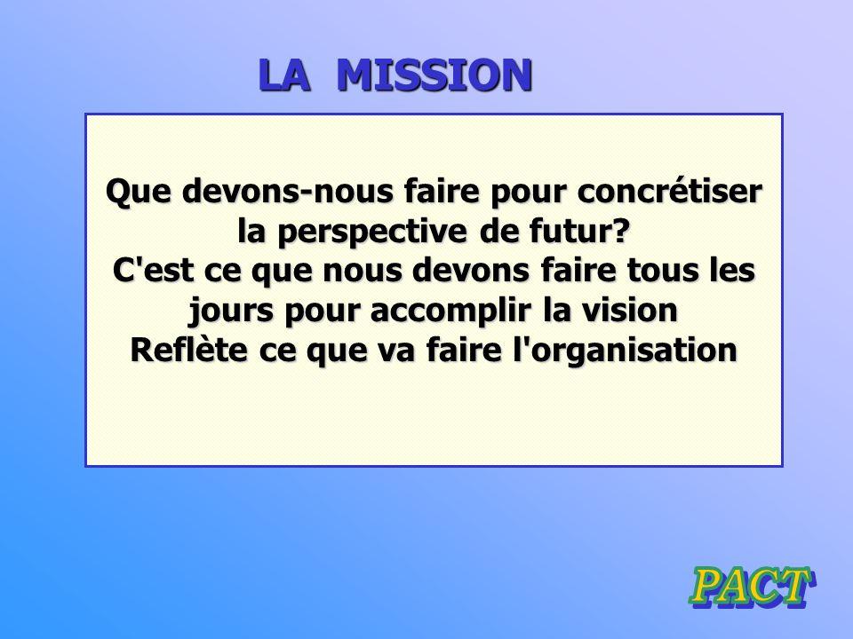 LA MISSION Que devons-nous faire pour concrétiser la perspective de futur C est ce que nous devons faire tous les jours pour accomplir la vision.