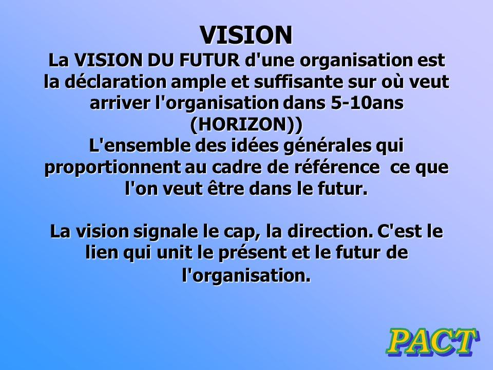 VISION La VISION DU FUTUR d une organisation est la déclaration ample et suffisante sur où veut arriver l organisation dans 5-10ans (HORIZON))