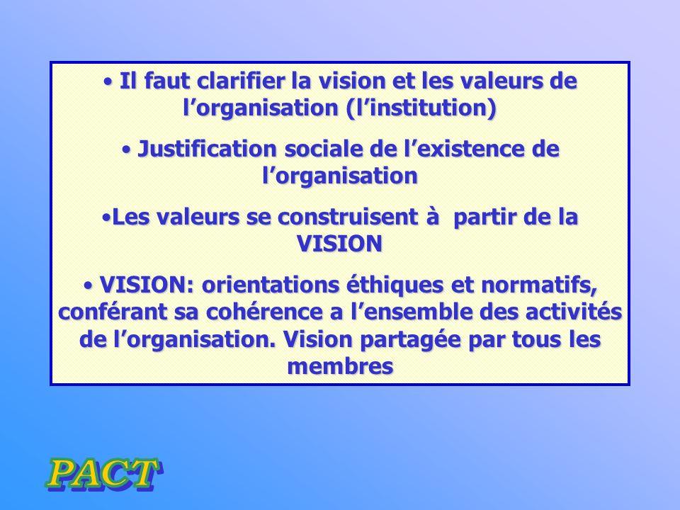 Justification sociale de l'existence de l'organisation