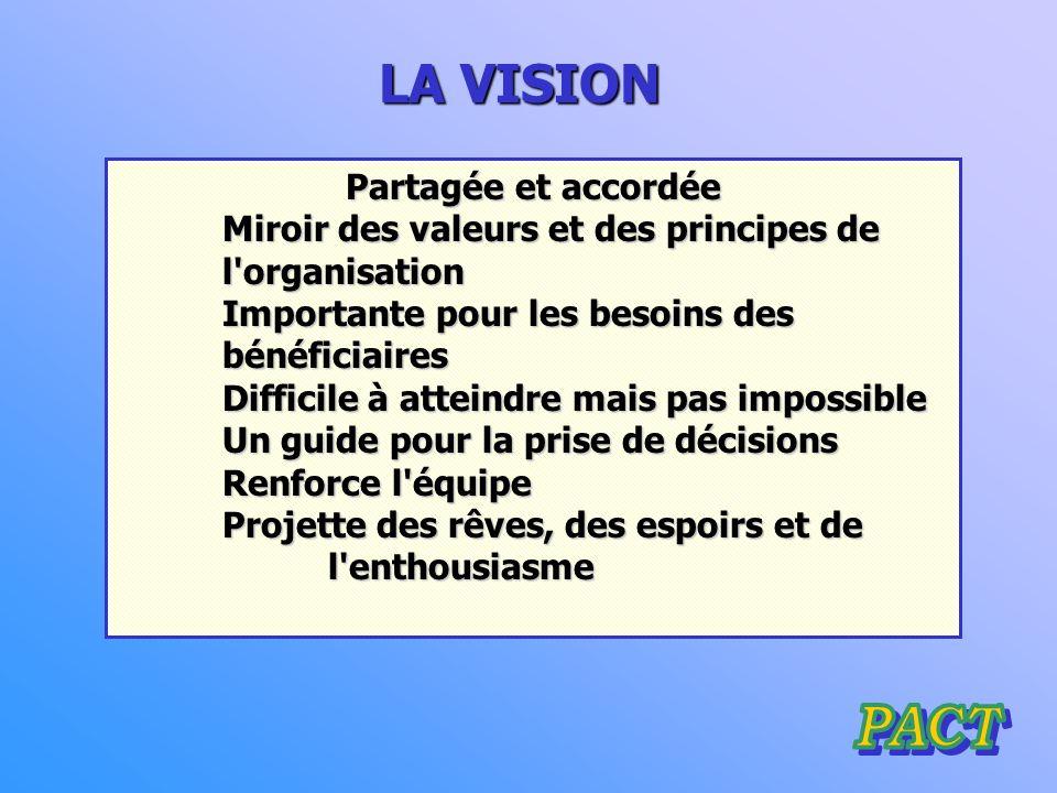 LA VISION Partagée et accordée