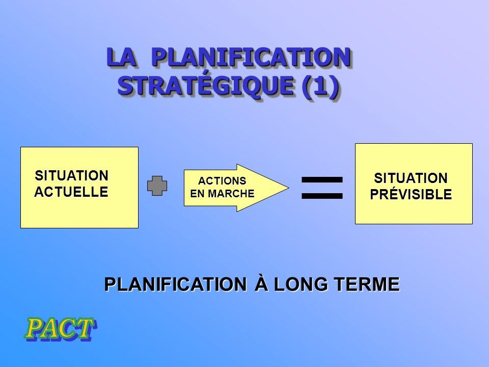 LA PLANIFICATION STRATÉGIQUE (1) PLANIFICATION À LONG TERME