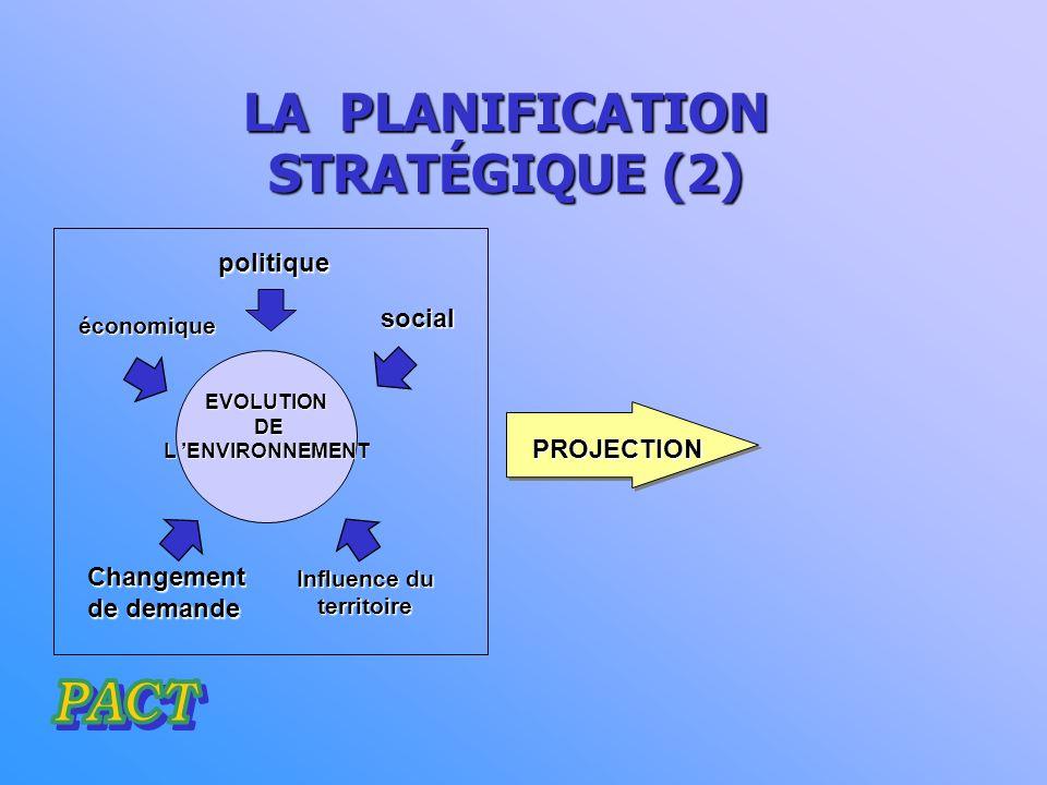 LA PLANIFICATION STRATÉGIQUE (2) Influence du territoire