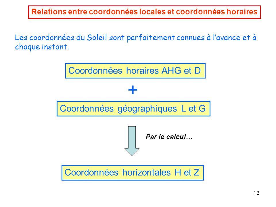 + Coordonnées horaires AHG et D Coordonnées géographiques L et G