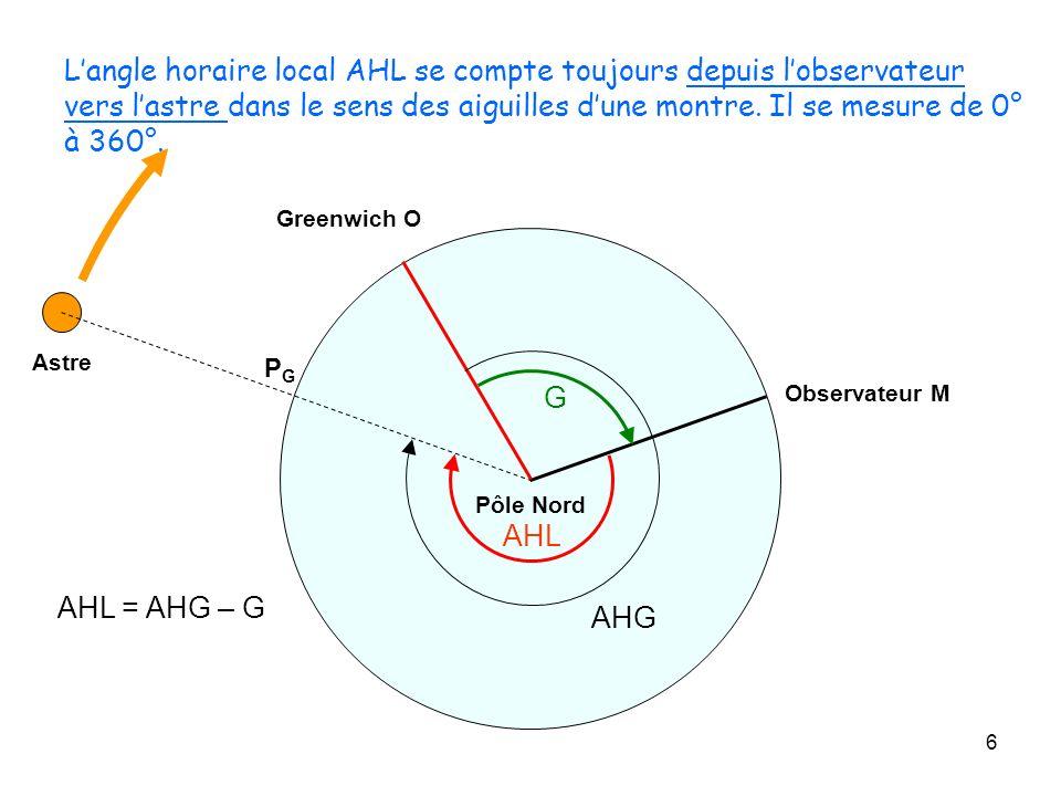 L'angle horaire local AHL se compte toujours depuis l'observateur vers l'astre dans le sens des aiguilles d'une montre. Il se mesure de 0° à 360°.