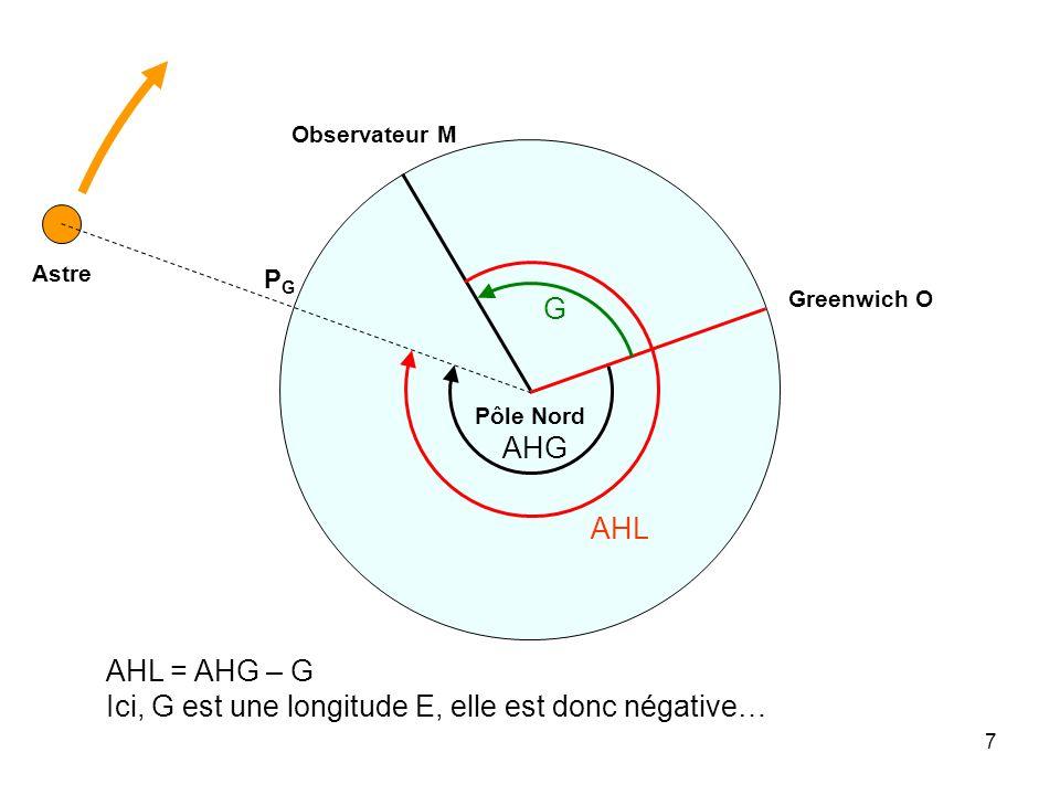 Ici, G est une longitude E, elle est donc négative…