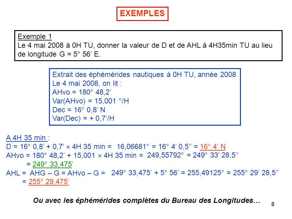 EXEMPLES Exemple 1. Le 4 mai 2008 à 0H TU, donner la valeur de D et de AHL à 4H35min TU au lieu de longitude G = 5° 56' E.