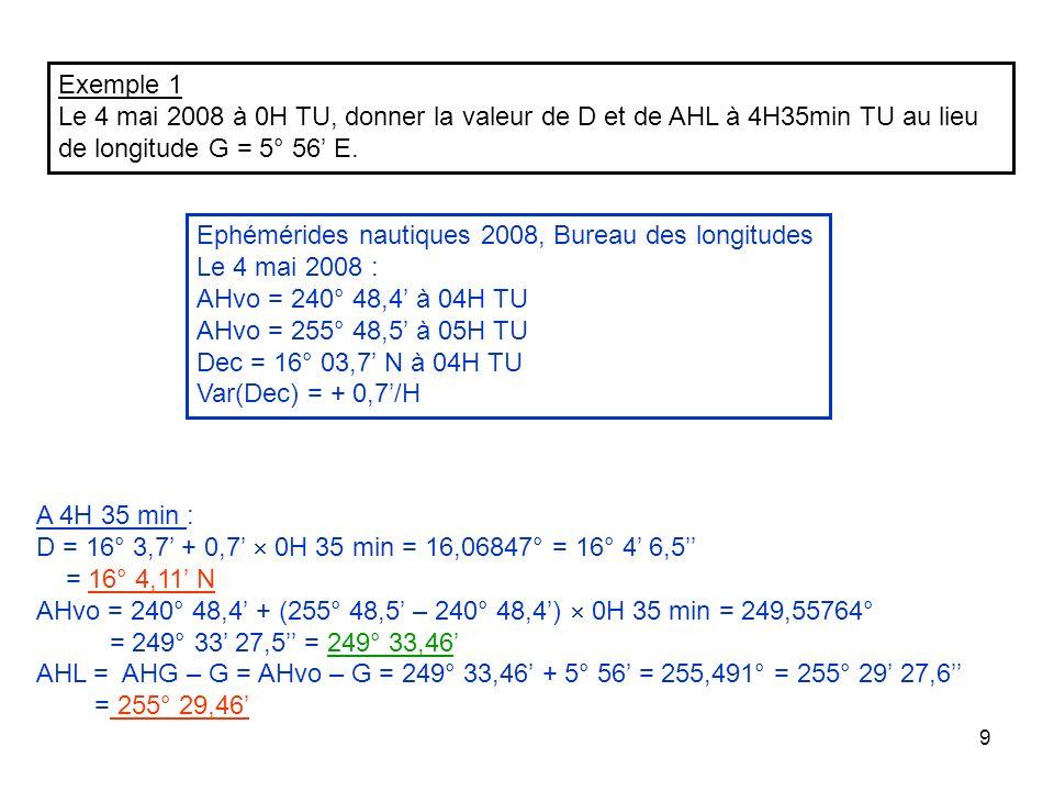 Exemple 1 Le 4 mai 2008 à 0H TU, donner la valeur de D et de AHL à 4H35min TU au lieu de longitude G = 5° 56' E.