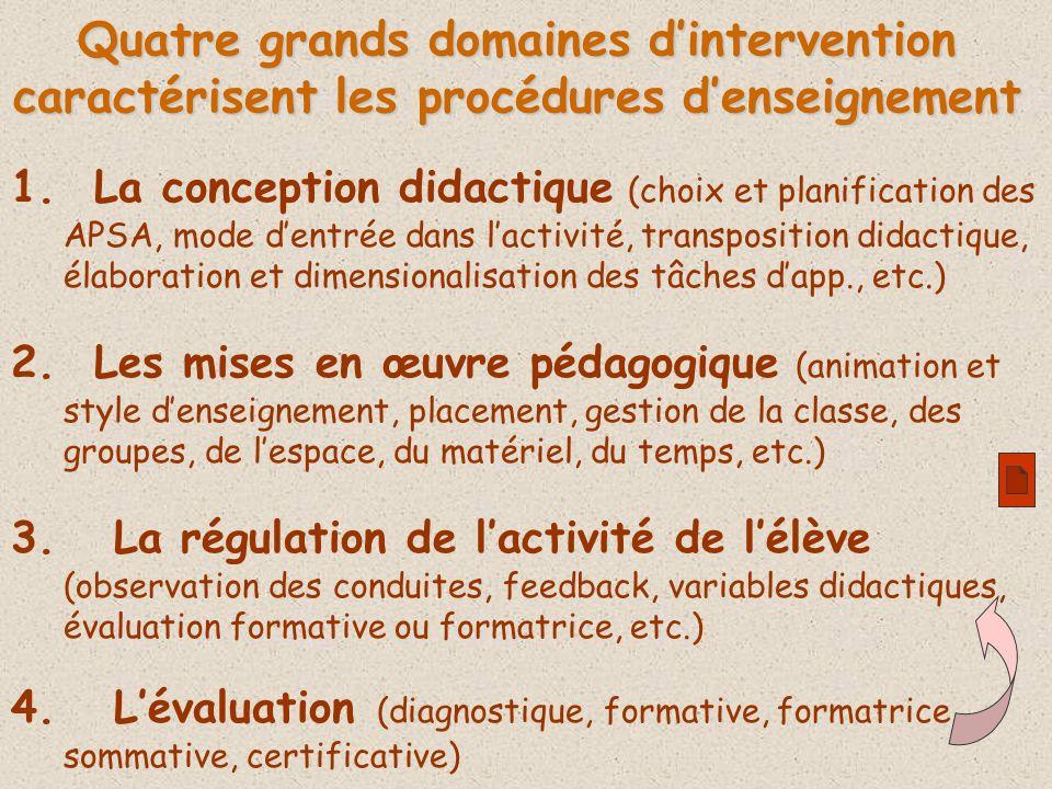 Quatre grands domaines d'intervention caractérisent les procédures d'enseignement