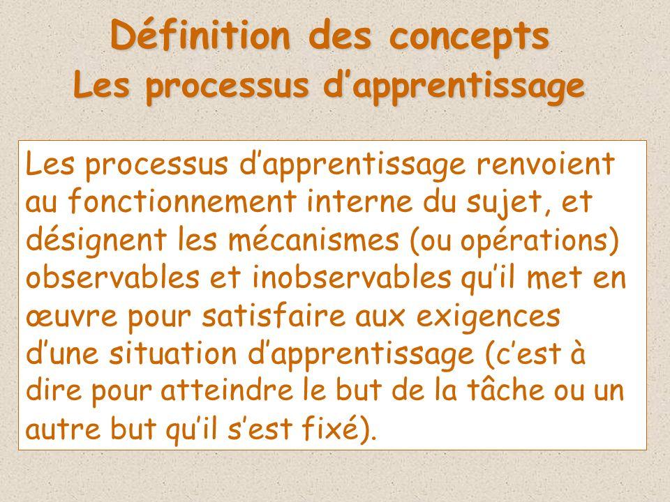 Définition des concepts Les processus d'apprentissage