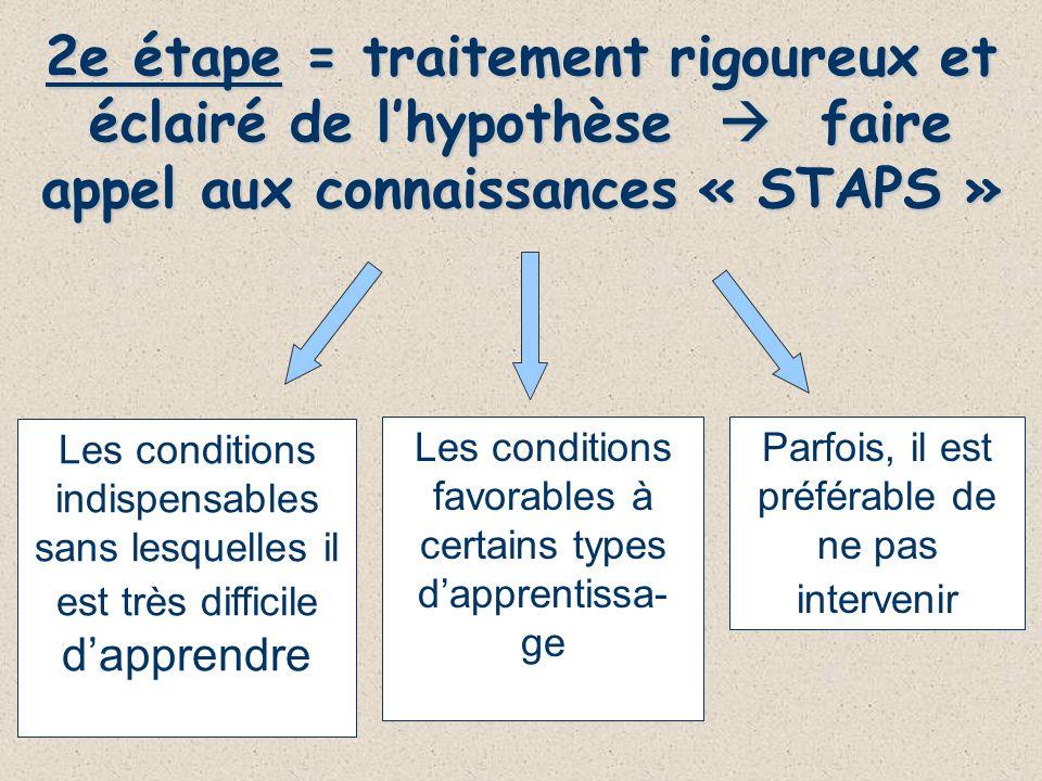 2e étape = traitement rigoureux et éclairé de l'hypothèse  faire appel aux connaissances « STAPS »
