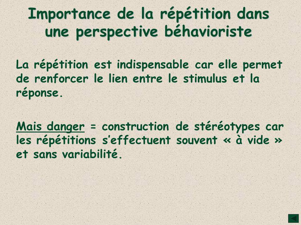 Importance de la répétition dans une perspective béhavioriste