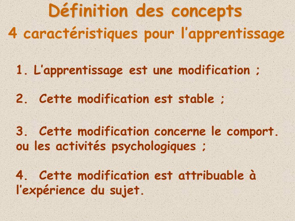 Définition des concepts 4 caractéristiques pour l'apprentissage