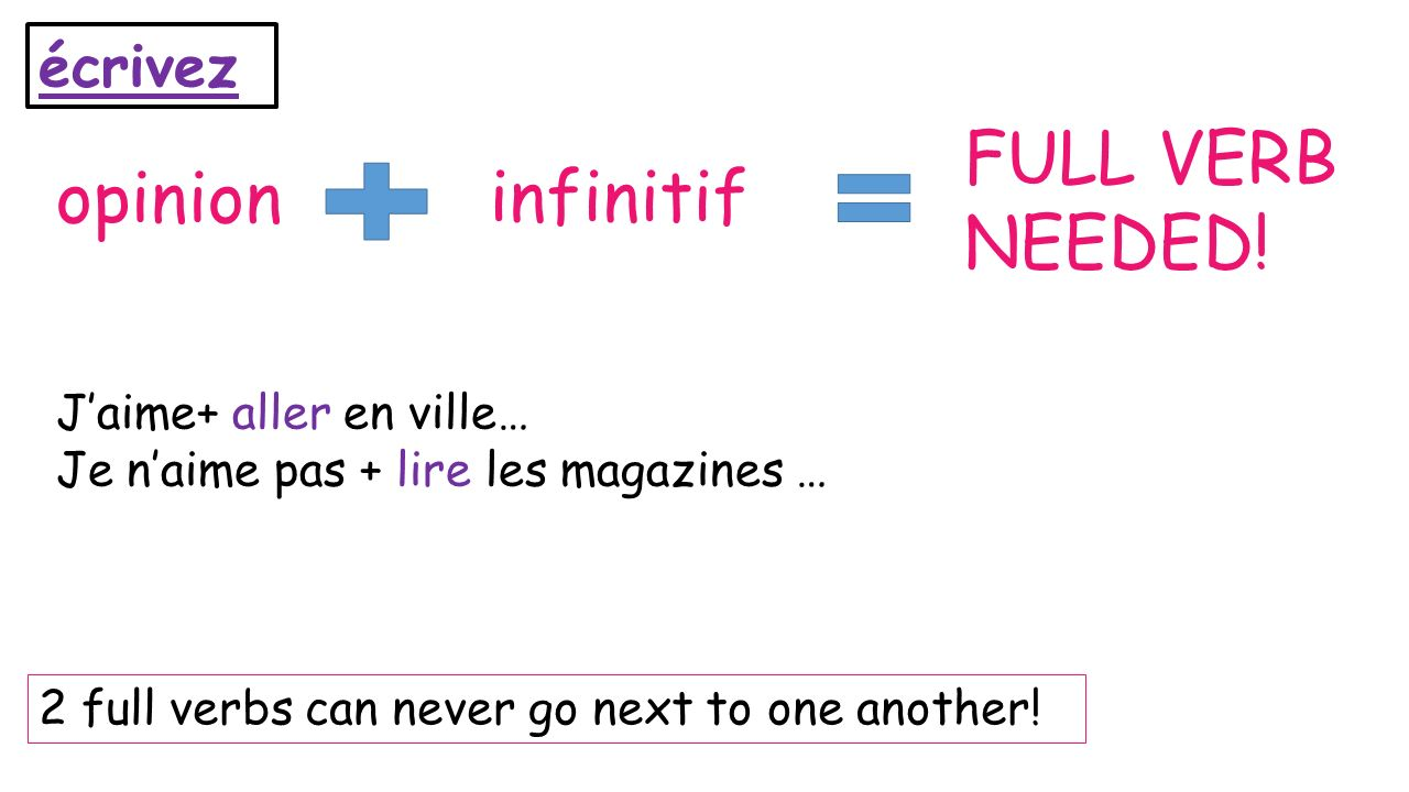 FULL VERB NEEDED! opinion infinitif écrivez J'aime+ aller en ville…