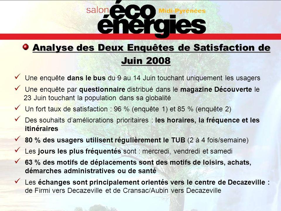 Analyse des Deux Enquêtes de Satisfaction de Juin 2008