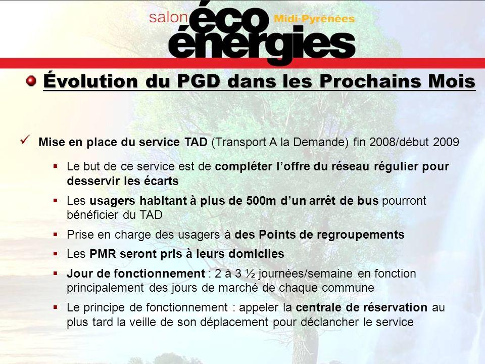Évolution du PGD dans les Prochains Mois