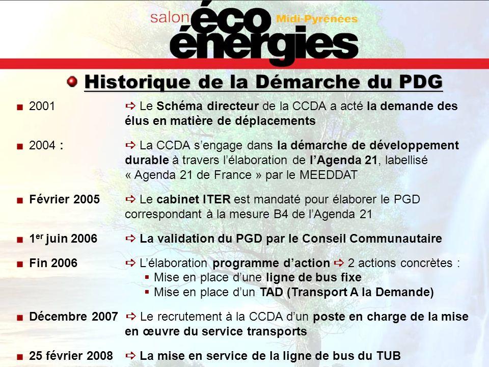 Historique de la Démarche du PDG