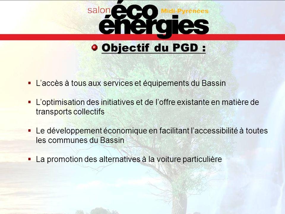Objectif du PGD : L'accès à tous aux services et équipements du Bassin