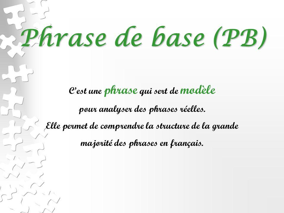 Phrase de base (PB) C'est une phrase qui sert de modèle