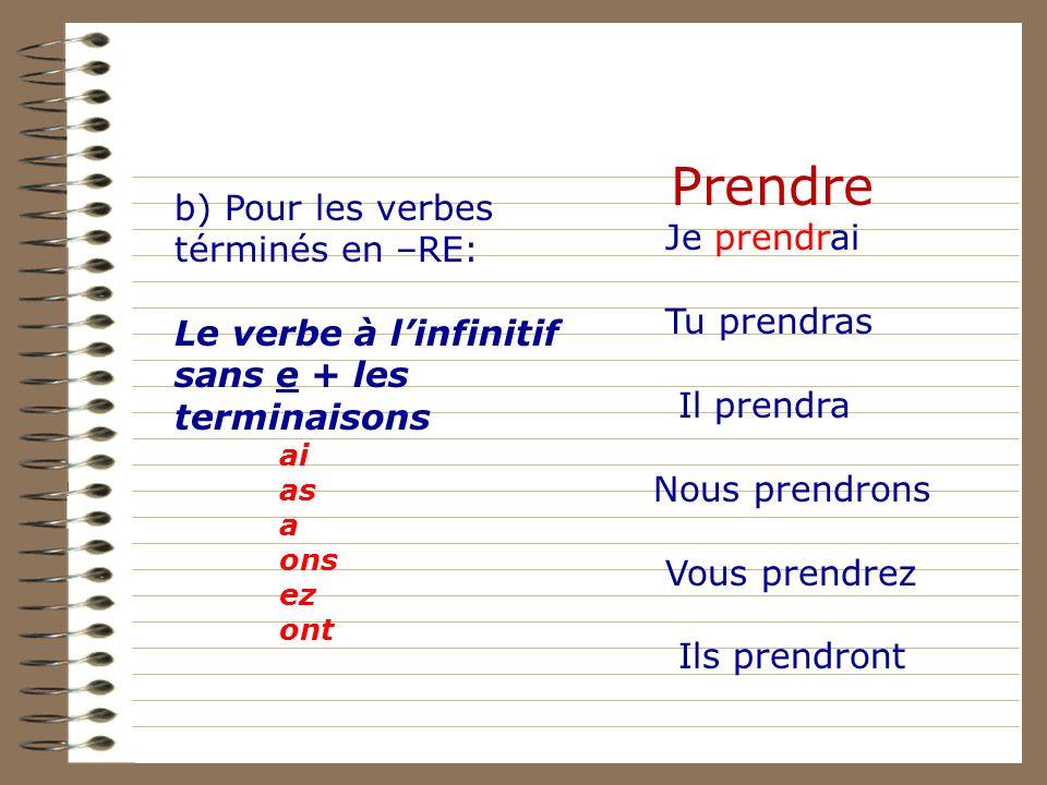 Prendre b) Pour les verbes términés en –RE: Je prendrai Tu prendras