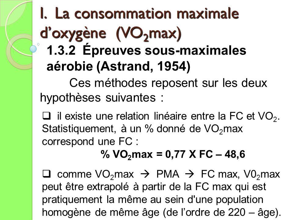 I. La consommation maximale d'oxygène (VO2max)