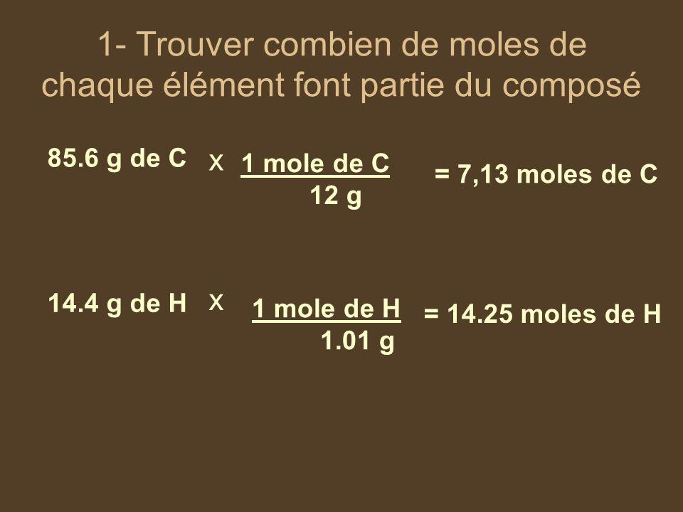 1- Trouver combien de moles de chaque élément font partie du composé