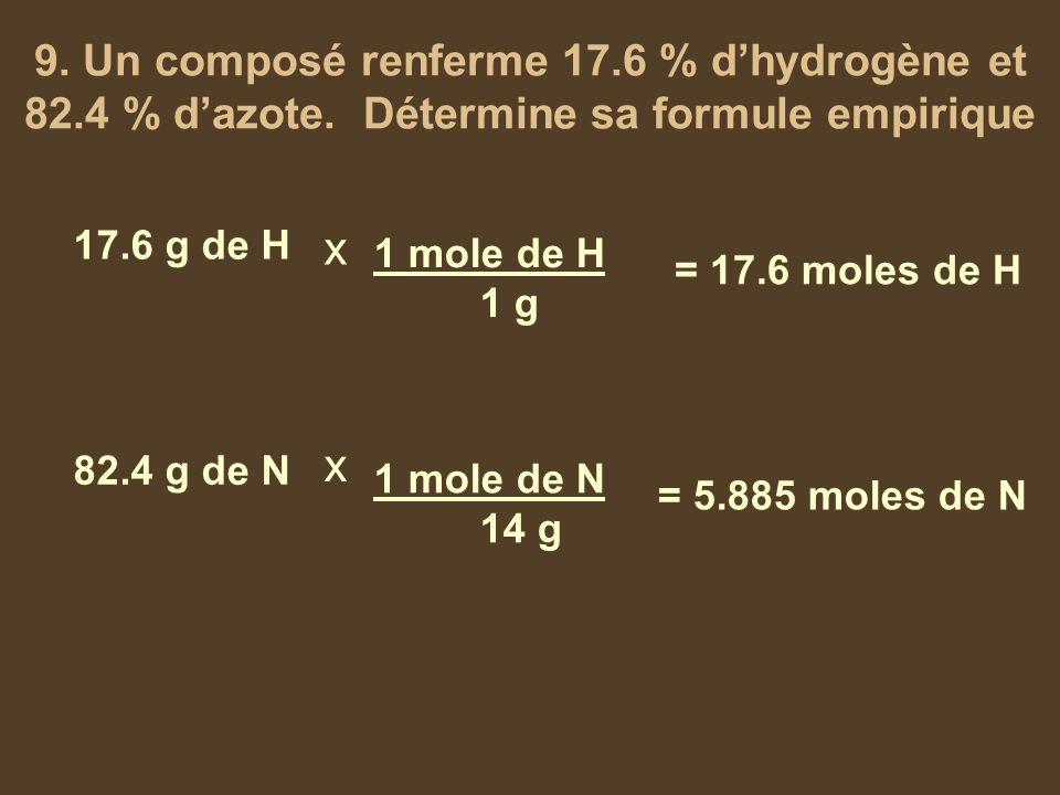 9. Un composé renferme 17. 6 % d'hydrogène et 82. 4 % d'azote