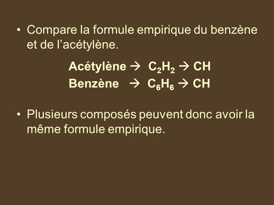 Compare la formule empirique du benzène et de l'acétylène.