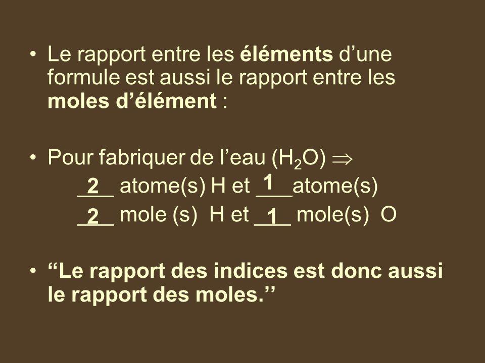 Le rapport entre les éléments d'une formule est aussi le rapport entre les moles d'élément :