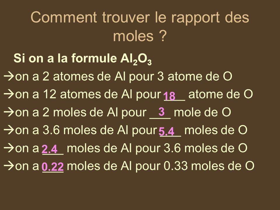 Comment trouver le rapport des moles