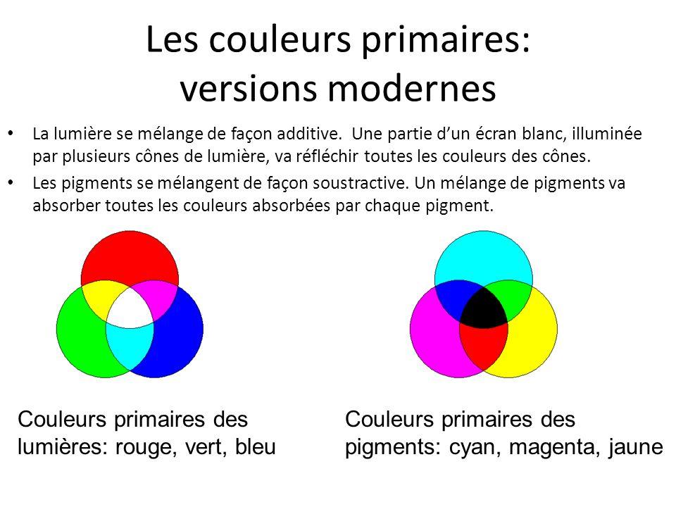 Les couleurs primaires: versions modernes