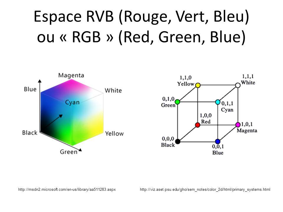 Espace RVB (Rouge, Vert, Bleu) ou « RGB » (Red, Green, Blue)