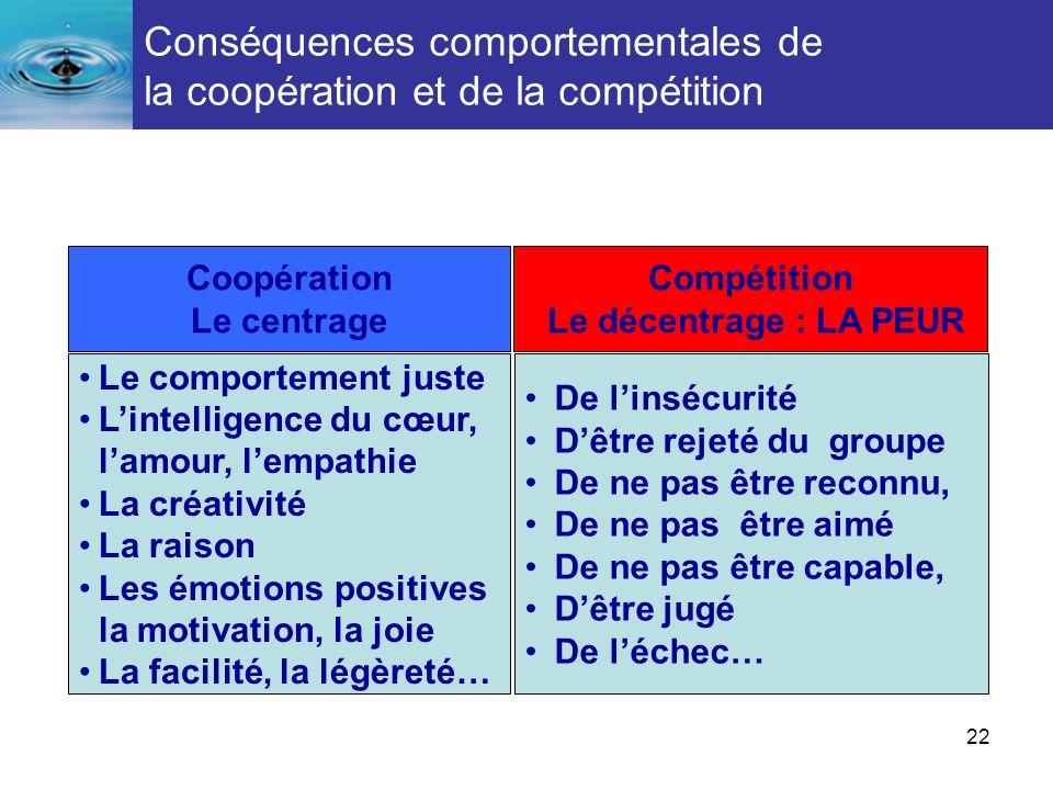 Conséquences comportementales de la coopération et de la compétition