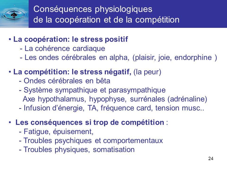 Conséquences physiologiques de la coopération et de la compétition