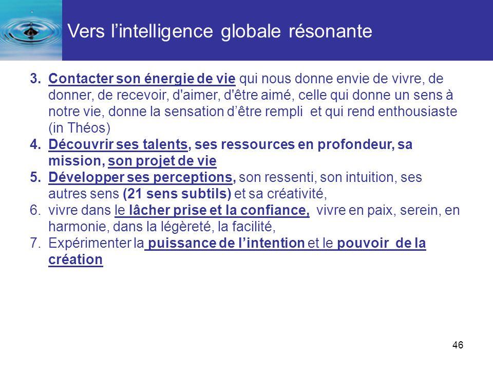 Vers l'intelligence globale résonante