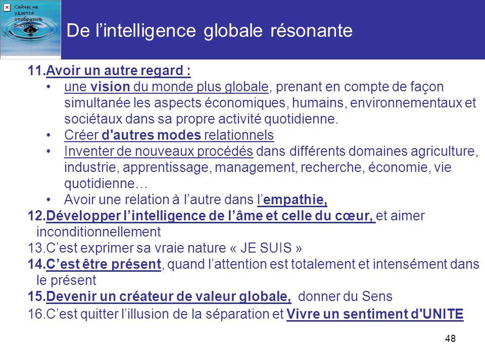 De l'intelligence globale résonante
